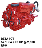 Beta 90T replace.png