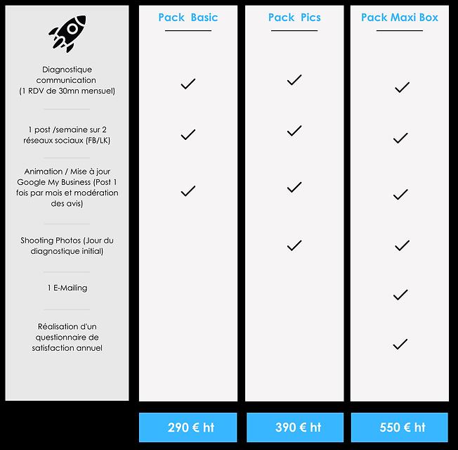 Pack Communication mensuel.png