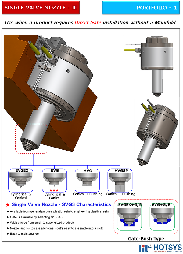 single valve nozzle-3.jpg.png