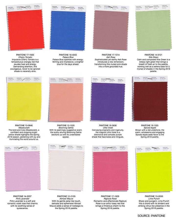 Pantone wedding colour inspiration 2018