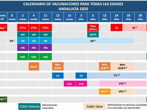 Прививочный календарь Андалусии 2020 года