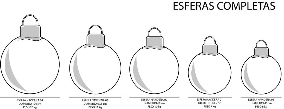 ESCALA DE ESFERAS COMPLETAS