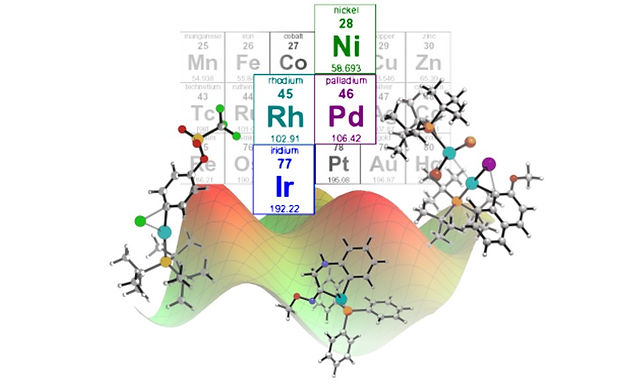 """<p class=""""font_8""""><strong>Computational Studies of Synthetically Relevant Homogeneous Organometallic Catalysis Involving Ni, Pd, Ir &amp; Rh: An Overview of Commonly Employed DFT Methods and Mechanistic Insights</strong></p>"""