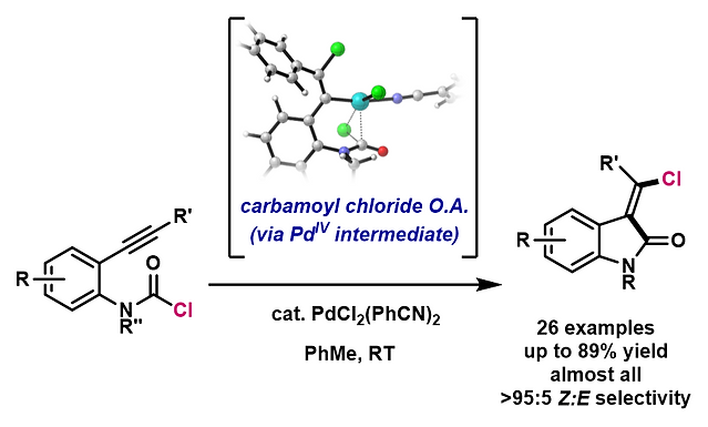 """<p class=""""font_8""""><strong>Stereoselective Synthesis of Methylene Oxindoles via Palladium(II)-Catalyzed Intramolecular Cross-Coupling of Carbamoyl Chlorides</strong></p>"""
