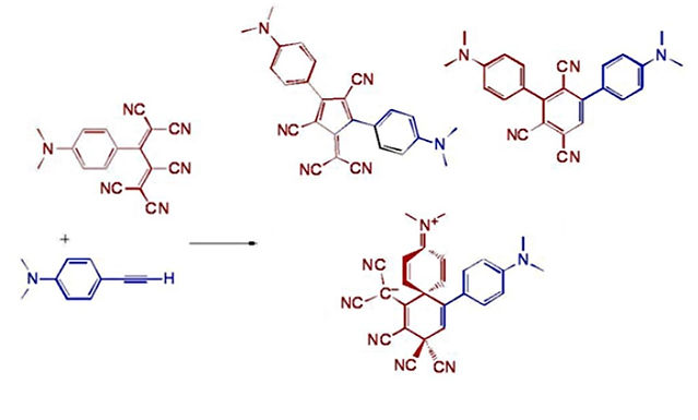 """<p class=""""font_8""""><strong>Expanding the chemical space for push-pull chromophores by non-concerted [2+2] and [4+2] cycloadditions: access to a highly functionalised 6,6-dicyanopentafulvene with an intense, low-energy charge-transfer band</strong></p>"""