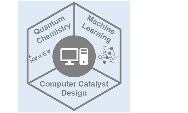 """<p class=""""font_8""""><strong>Established and Emerging Computational Tools to Study Homogeneous Catalysis - From Quantum Mechanics to Machine Learning</strong></p>"""