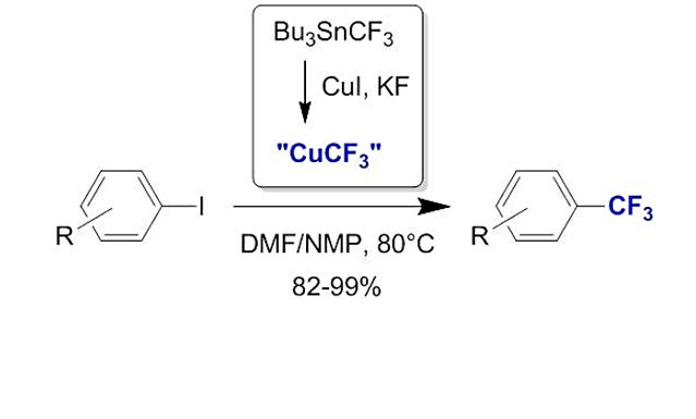 """<p class=""""font_8""""><strong>Cu-mediated Trifluoromethylation with Stannanes</strong></p>"""