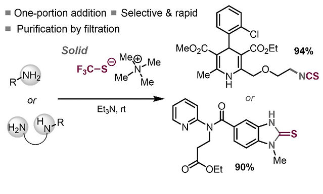"""<p class=""""font_8""""><strong>Synthesis of Isothiocyanates and Unsymmetrical Thioureas with the Bench-Stable Solid Reagent (Me₄N)SCF₃&nbsp;</strong></p>"""