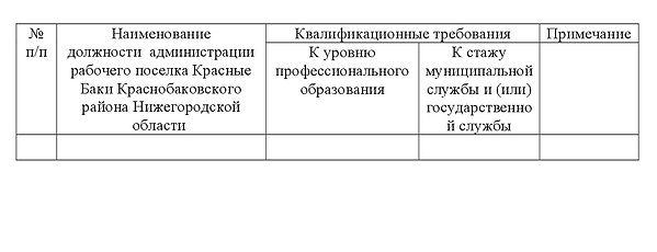 Вакантные должности2.jpg