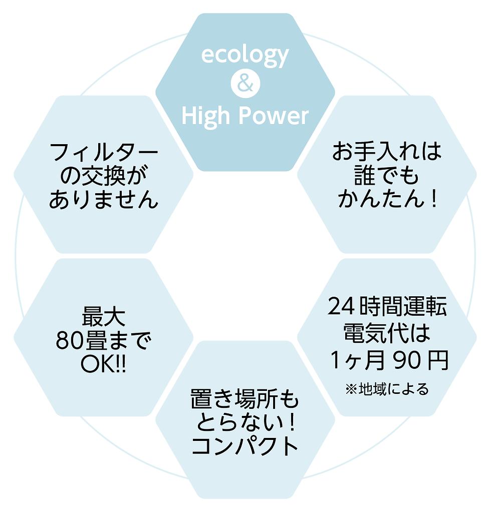 ecology-hightpower.png