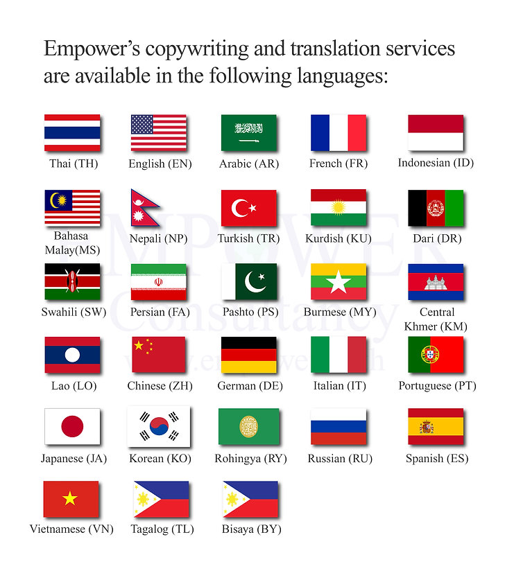 Language-we-currently-cover.jpg