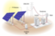 Diagram Solar Grid Tied.png