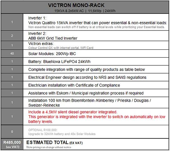 2b. Breakdown mono15.PNG