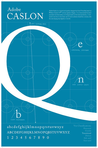 Typography Poster Design by Kazaan Viveiros