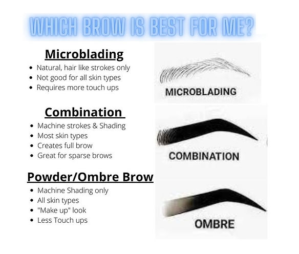 Which brow is best for me .jpg
