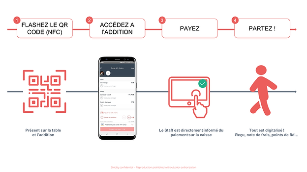 Paiement mobile .png