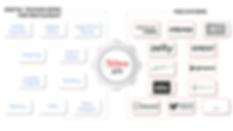 Billee SMART API .png