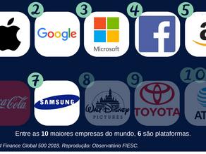 Plataformas digitais: o modelo de negócio das marcas mais valiosas