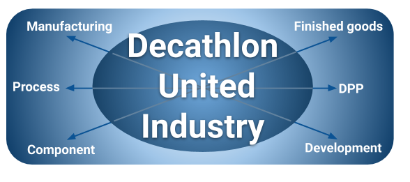 united industry logo.png