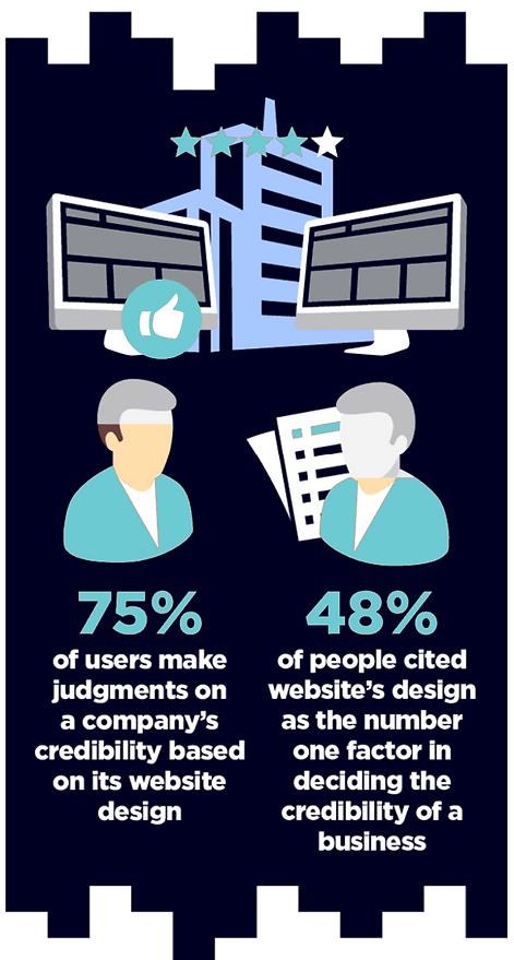 Razor Thin Media Graphic Design
