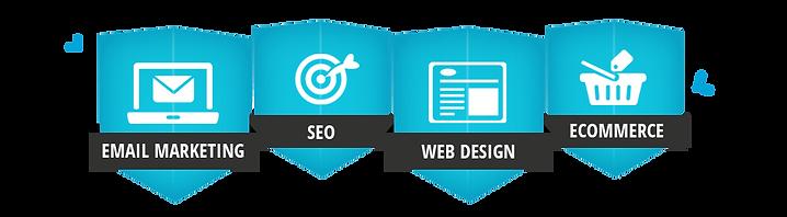 Emal Mareting, SEO, Webdesign