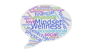 wellnessmindset wordcloud speechbubble.j