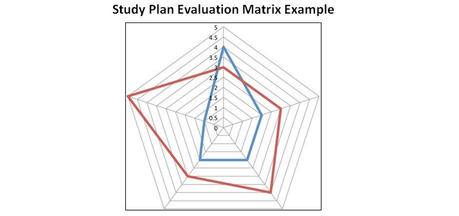 Matrix with title v2.jpg