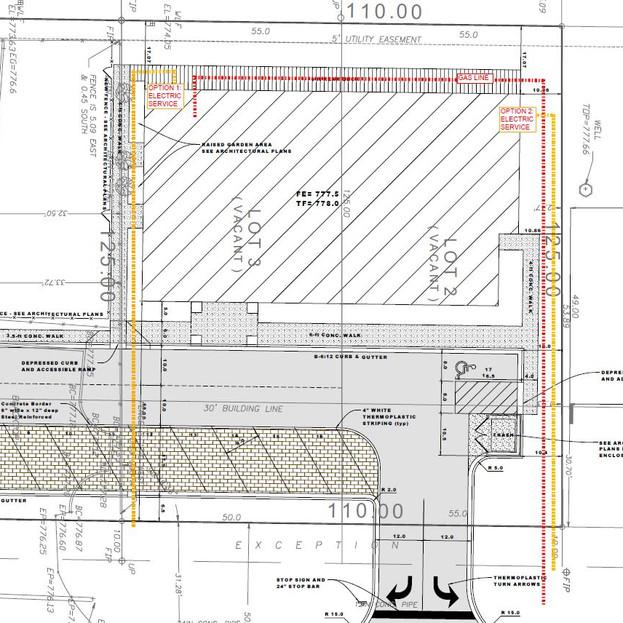 zoning analysis & permits