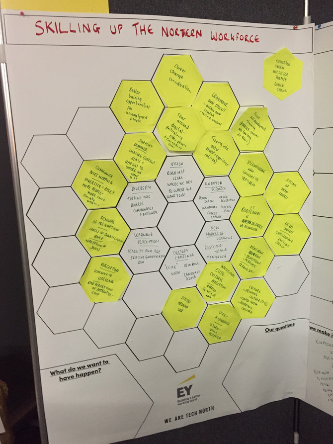 Participatory planning for the skills agenda