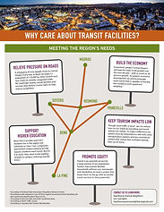 Transit Stations one-pager_FB_Front_ugh.