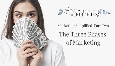 Marketing Part Two - The Three Phases -
