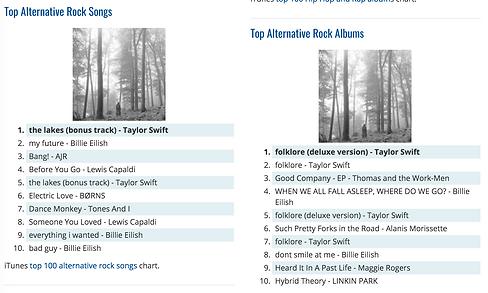 a.TWM TOP ALT ALBUMS #3.png
