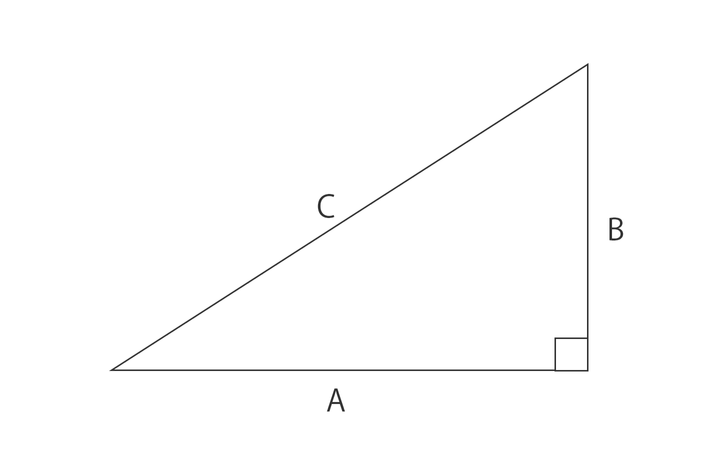 【Python】三平方の定理