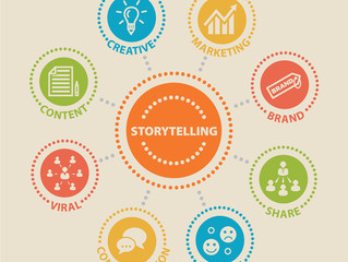 Let Your Patient's Stories Tell Yours