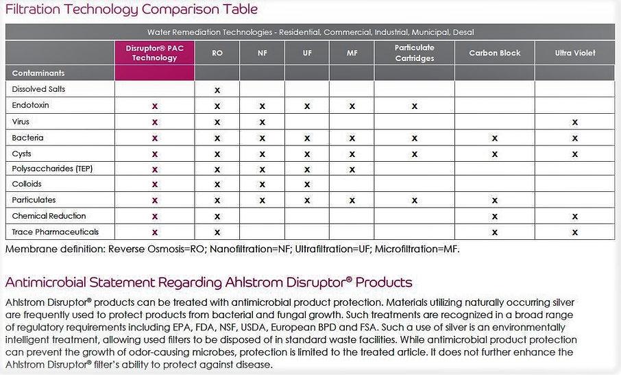 Ahlstrom Chart copy.jpg