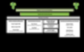 Steering Committee Org Chart 06-29-19leg