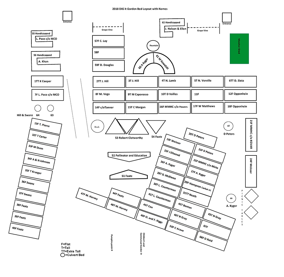 2018 garden bed layout 11-30-18.png