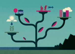 Social Innovation Creates Prosperous Societies