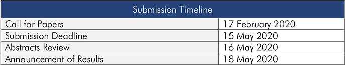 BASCO CFP timeline