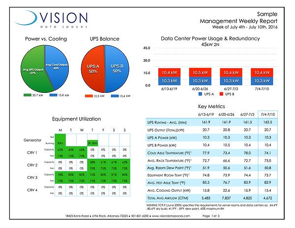 Sample Management Report
