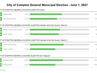 Honorable Ms. Emma Sharif Elected Compton Mayor