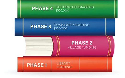 Stacked Books Phases2.png