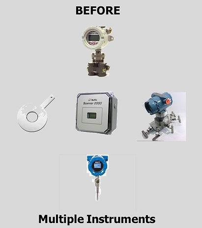 gas measurment instruments