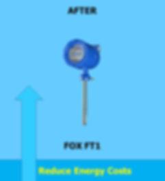 Fox FT1 Gas  Mass Flowmeter