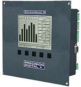 multi-channel process controllers