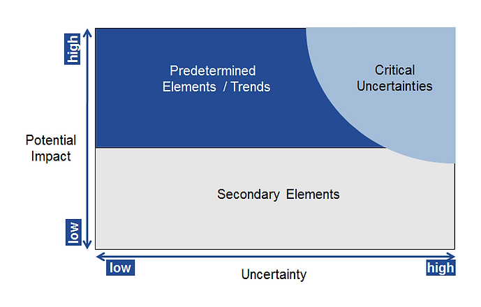 Uncertainty Grid.PNG