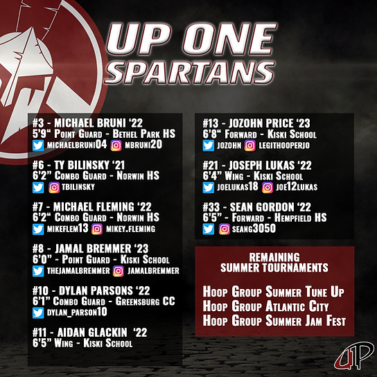 UOSpartan_Roster_Tournament.png