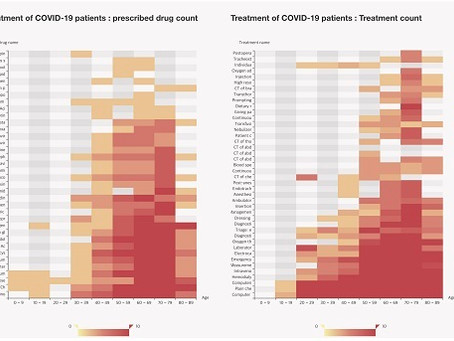 EvidNet supports global data research to fight COVID-19