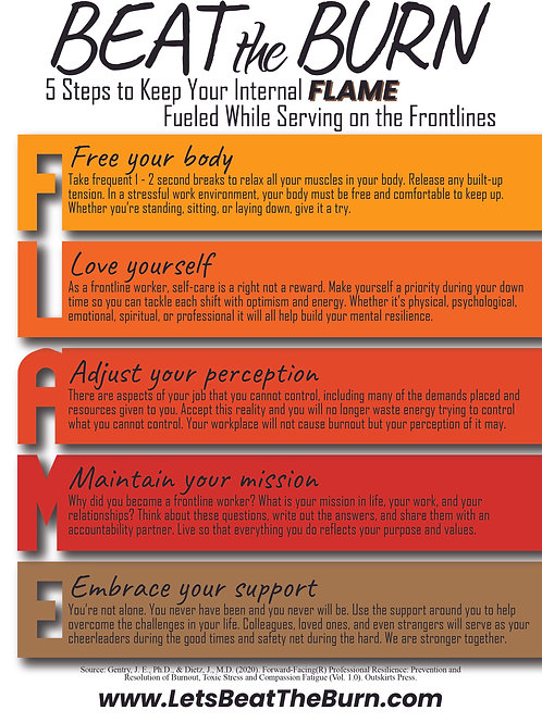 Internal Flame Educational Poster - 8.5x11 DOWNLOAD