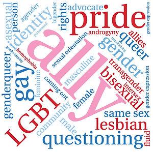 LGBTQ word glossary—word cloud graphic.j